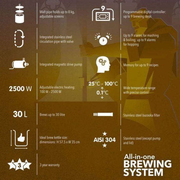 Brew Monk